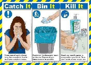 Catch It, Bin It, Kill It Poster | Safety Services Direct