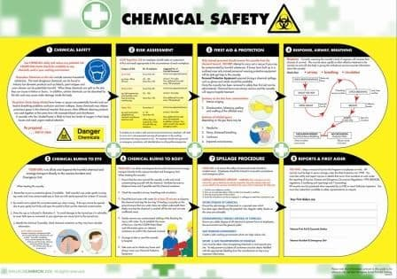 CHEMICAL SAFETY POSTER - CLEARANCE
