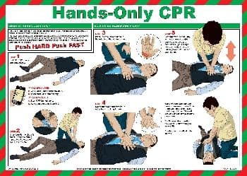 Hands Only CPR Poster
