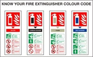 Know Your Fire Extinguisher Colour - Health & Safety Sign (FIC.01)