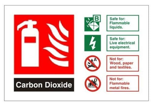 Carbon Dioxide - Fire Extinguisher Health and Safety Sign (FIW.13)