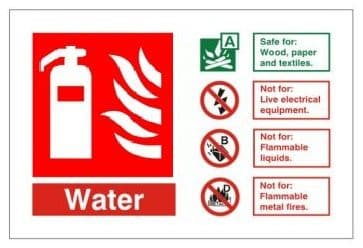 Water - Fire Extinguisher Health and Safety Sign (FIW.14)