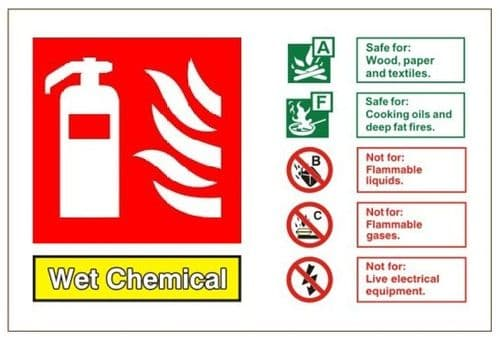 Wet Chemical - Fire Extinguisher Health and Safety Sign (FIW.14)