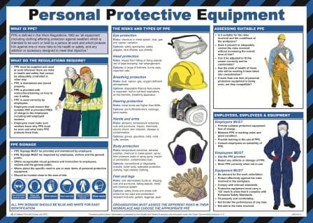 Personal Protective Equipment (PPE) Poster | Safety Services Direct